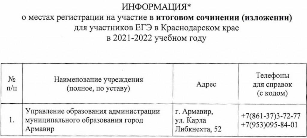 Информация о местах орегистрации ИС