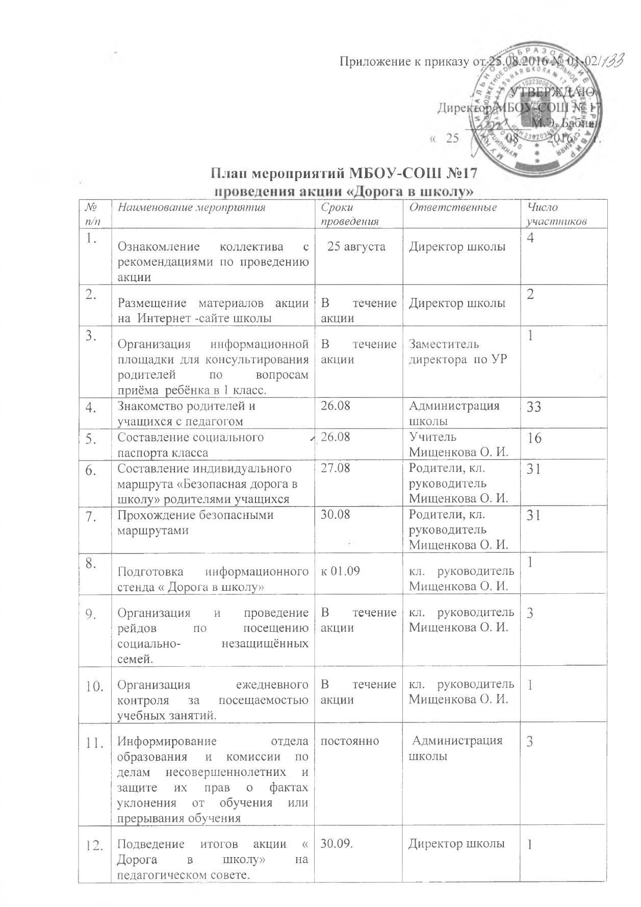 aktziya_plan